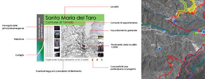 Municipalities of Bedonia and Tornolo (PR),County of Parma,Region of Emilia Romagna - Project From the Museum to the Eco Museum